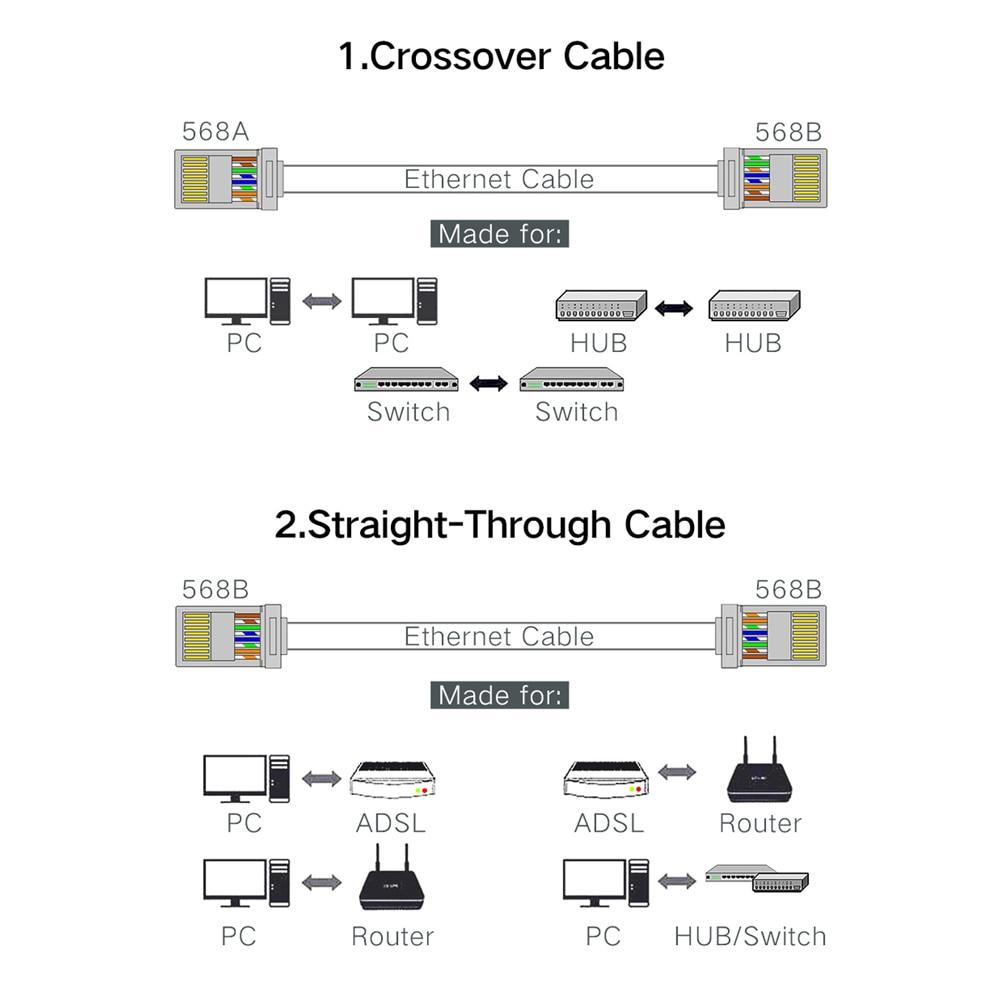 xintylink ez rj45 connector ethernet cable plug cat5 cat5e cat6 terminals network 8p8c unshielded modular utp male 50pcs 100pcs in connectors from lights  [ 1000 x 1000 Pixel ]