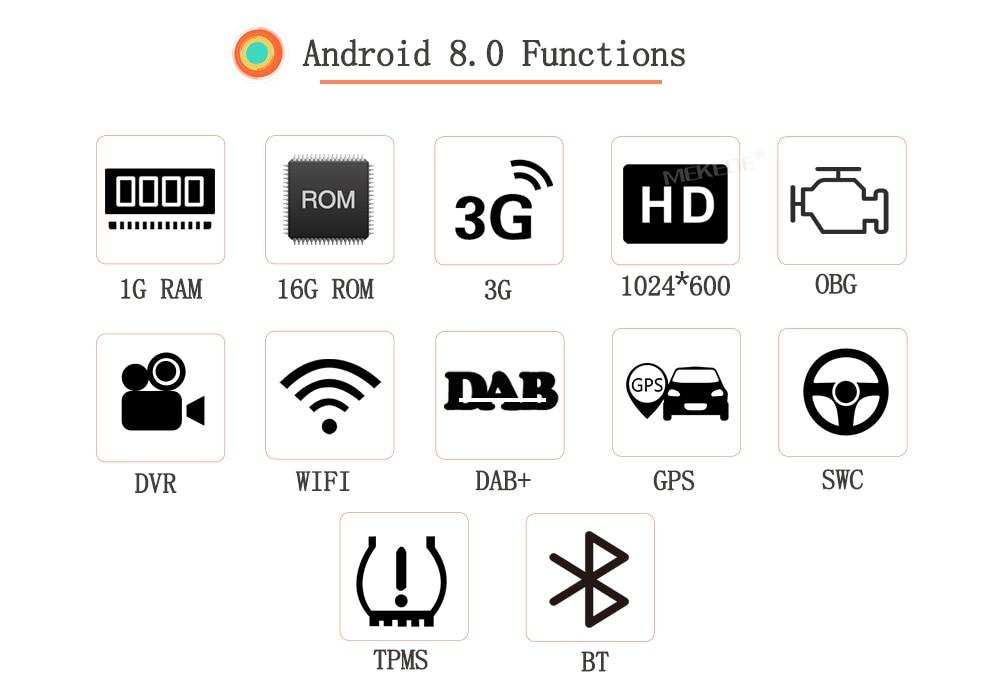 Android 8,0 coche dvd GPS multimedia para Mercedes Benz
