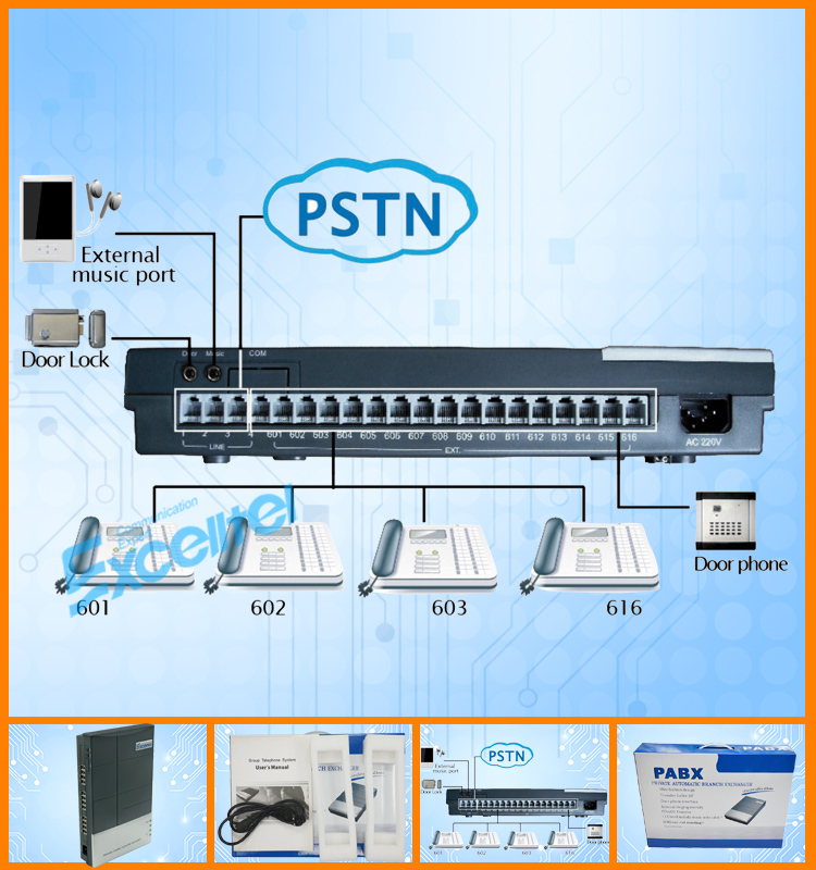 Telephone system.jpg