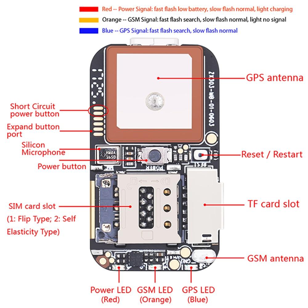 ZX303 G