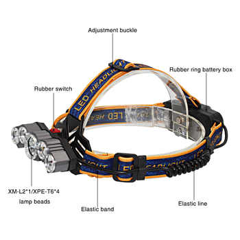 XM-L2 + 4x T6 Headlamp 5 LED Headlight 4 Mode Head Lamp Light Flashlight Torch Lantern + 2x 18650 battery + Charger