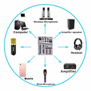 Image 5 - AM G04A Bluetooth Record Multi purpose 4 Channels Input Mic Line Insert Stereo USB Playback Professional Audio Mixer
