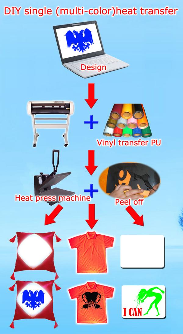 100% Korea винил 50 см х 100 см один метр высокого качества футболки пу люминесцентные винил теплообмена Vinyl лидер продаж