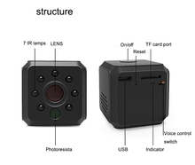 Mini Camera Full HD 1080P Micro Camera IR Night Vision