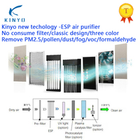 Original Factory Air Purifier ESP Technology Home Office Purifier With No Consume No Ozone Best Choice For Household Appliance
