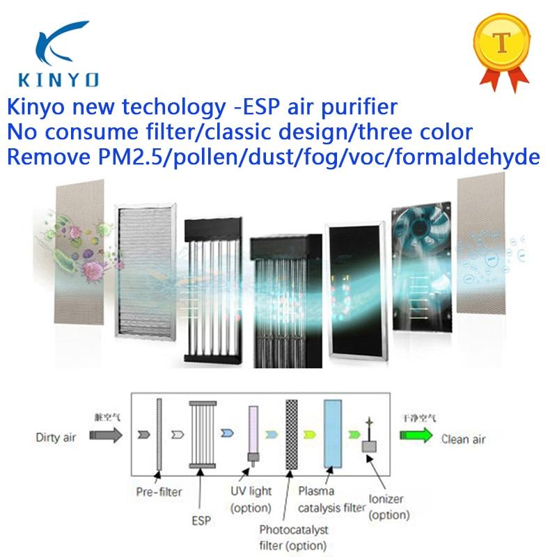 Purificador de aire Original de fábrica tecnología ESP purificador de oficina en casa Sin consumo No ozono la mejor opción para electrodomésticos