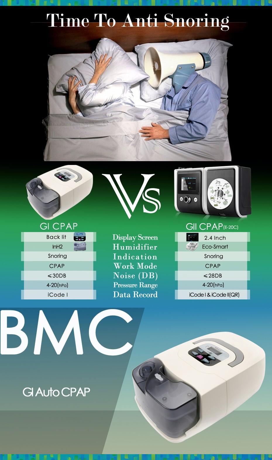 Doctoddd GI CPAP Portable CPAP Respirator for Anti Snoring Sleep Apnea OSAHS OSAS W Nasal Mask Headgear Tube Bag User Manual (26)