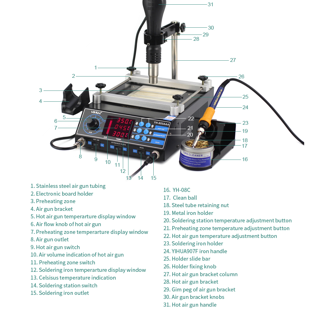Image 4 - YIHUA 853AAA soldering station 3IN1 650W SMD Hot Air Gun 60W Soldering Irons 500W Preheating Station Solder station EU US PLUGhot air gunsmd hot air gunhot air -