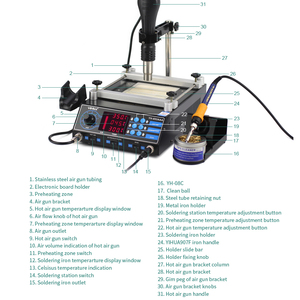 Image 4 - YIHUA 853AAA soldering station 3IN1 650W SMD Hot Air Gun 60W Soldering Irons 500W Preheating Station Solder station EU US PLUG