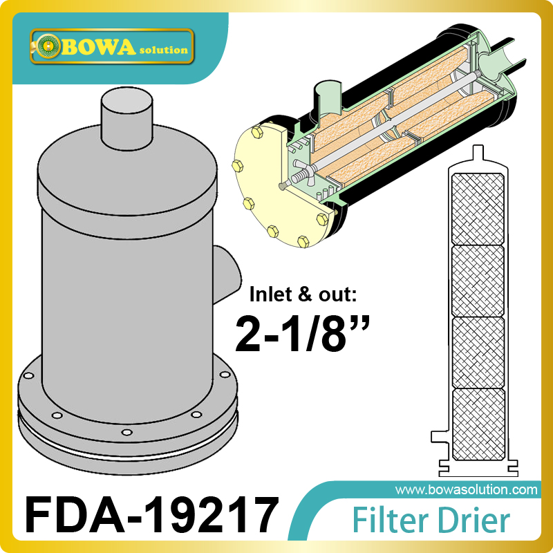 FDA-19217 REPLACEABLE CORE filter driers  has 1/4 NPT Pressure Tapping  and Nickel Plated Steel Cover Plate fda 487 replaceable core filter driers are designed to be used in both the liquid and suction lines of refrigeration systems