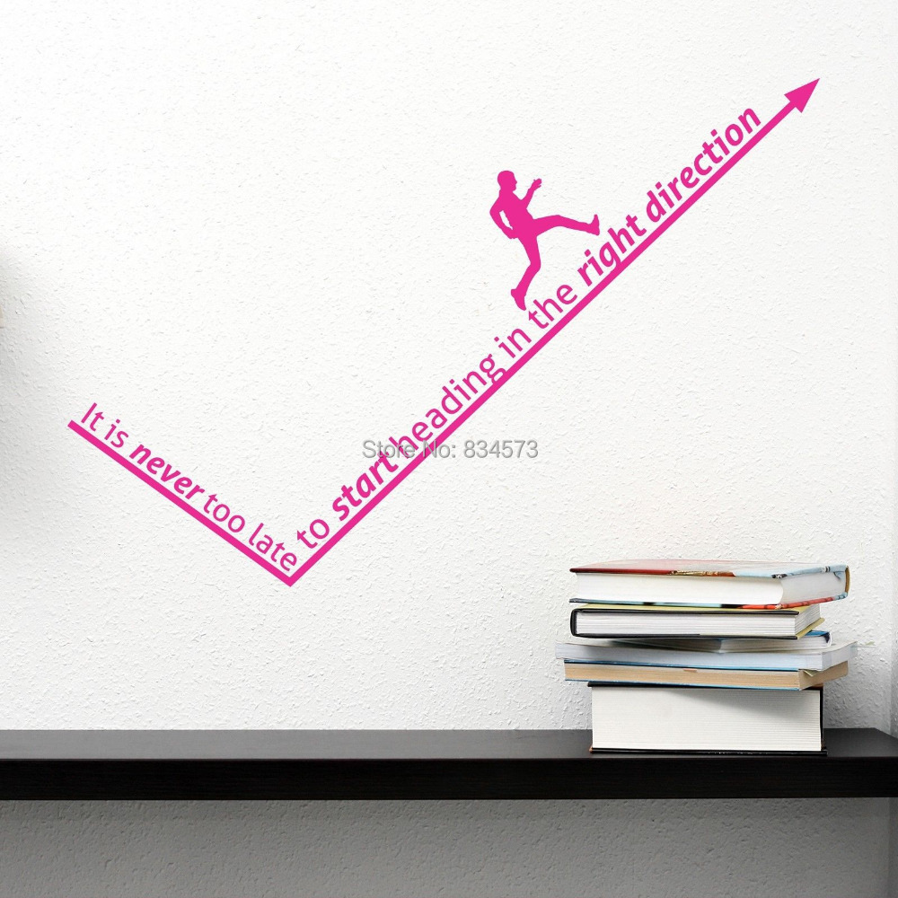 Hot Right Direction Inspirational Wall Art Sticker Decal DIY Home Decoration Decor Wall Mural Removable Bedroom Stickers 57X85cm