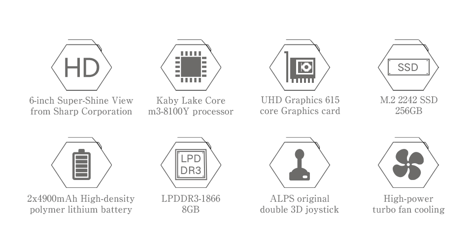 GPD Mini Gaming Laptop Windows 10 Touch Screen 8GB Intel 6 Inch 3