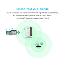 Wireless Wifi Repeater 300Mbps 802.11n/b/g Network Wifi Extender Signal Amplifier Internet Antenna Signal Booster Repetidor Wifi
