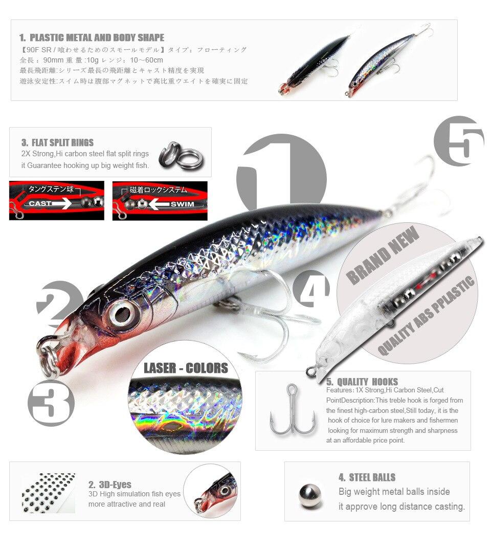 Fishing 2018 Bearking Bk17-m65 Wobbler Minnow 9cm 10g 1pc Fishing Lure Diving Depth 1m Hard Bait Short Tongue Minnow Suspending Lure Fishing Lures