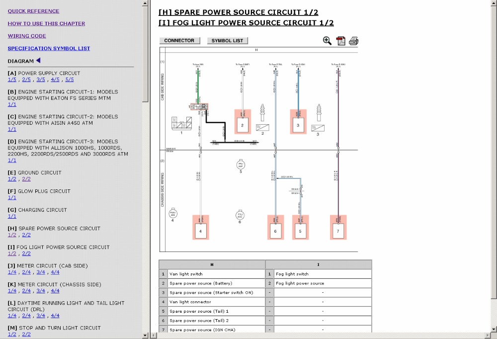 hino wiring schematics trusted wiring diagrams rh wiringboxme today