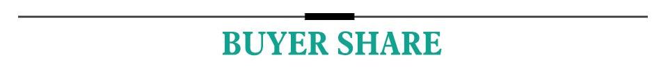 buyer share