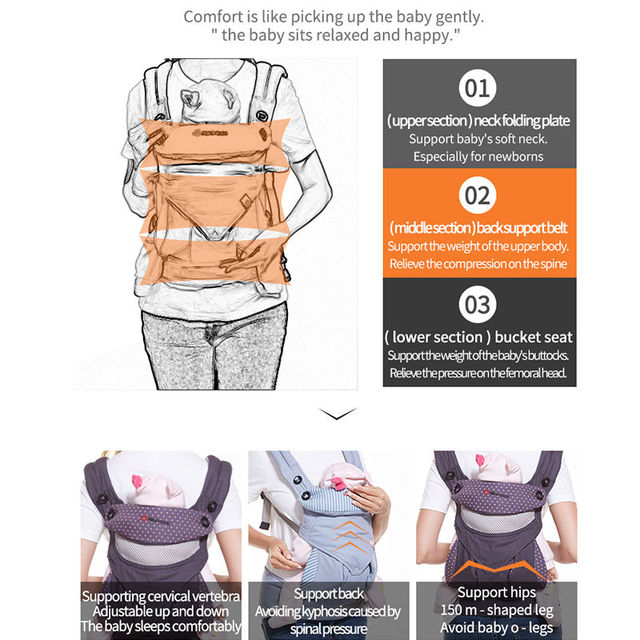 Ergonomic Baby Wrap Carrier Strap Multifunctional Breathable Newborn Baby Sling Wrap Portable Infant Travel Waist Back Stool 3