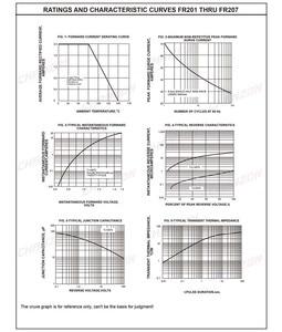 (100 шт.) FR207 быстрое восстановление выпрямительного диода 2A 1000 V 150-500ns DO-15 (DO-204AC) осевой 2 ампер 1000 Вольт FR 207 диоды