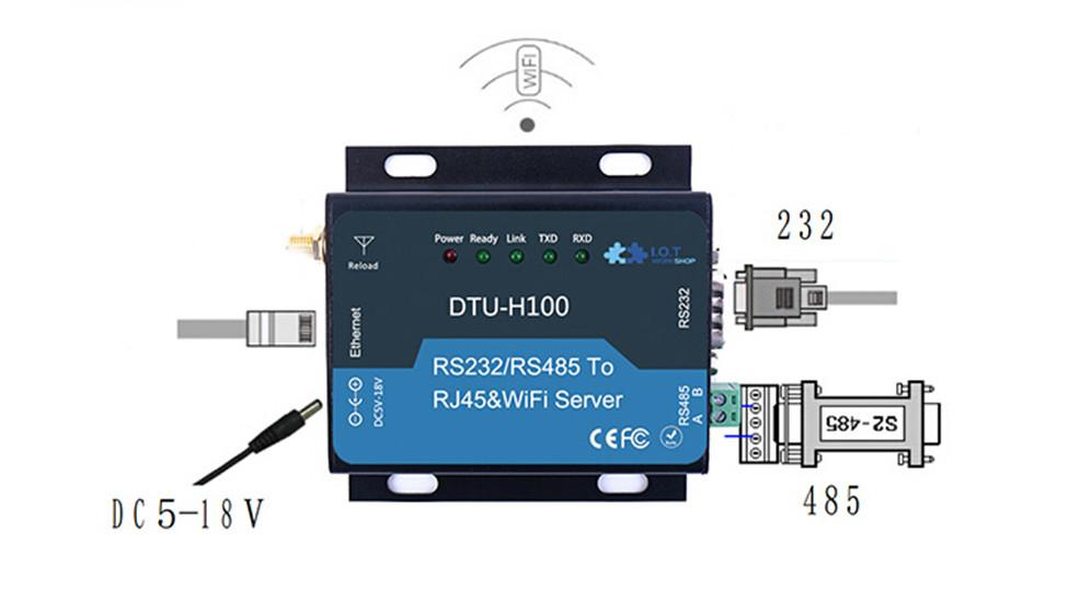 F18903 WIFI Serial Server RS232 RS485 to RJ45 Server wifi converter RS232/RS485/Ethernet Interface DTU HF-H100