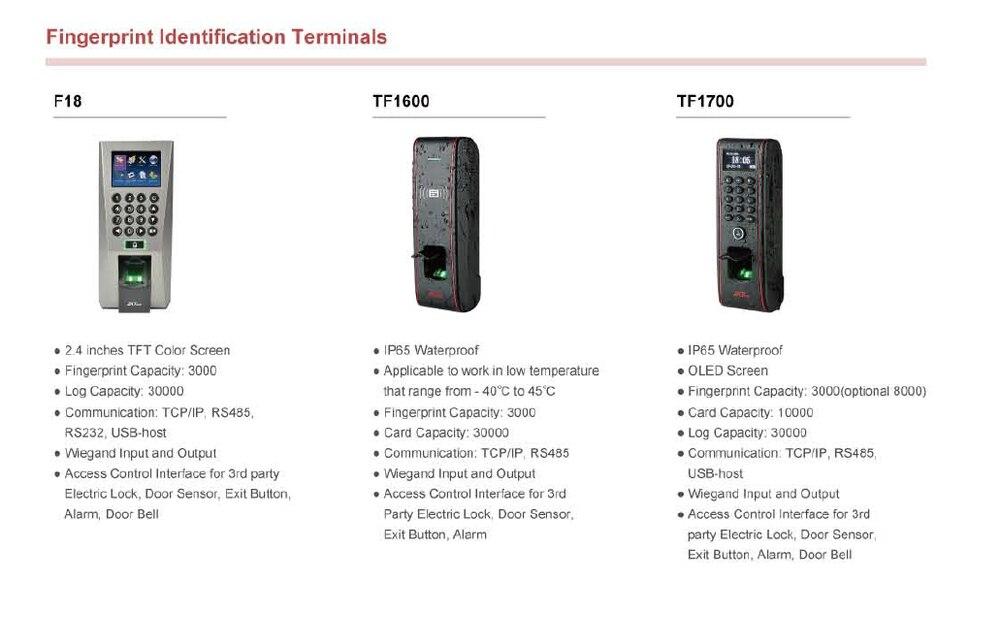 fingerprint reader from zk.jpg