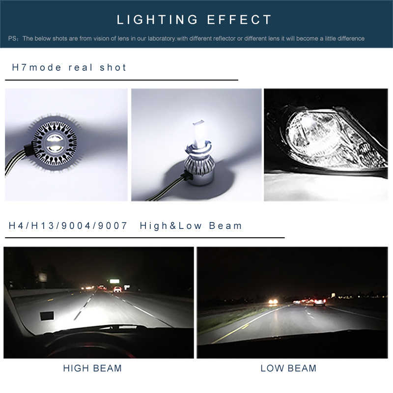 2PCS 12V C6 Car Headlight Kit H7 LED H1 H4 H11 9005 9006 Hb3 Hb4 Lamp Bulbs 36W 3800LM 6500K COB Headlamp Bulb Auto fog Light