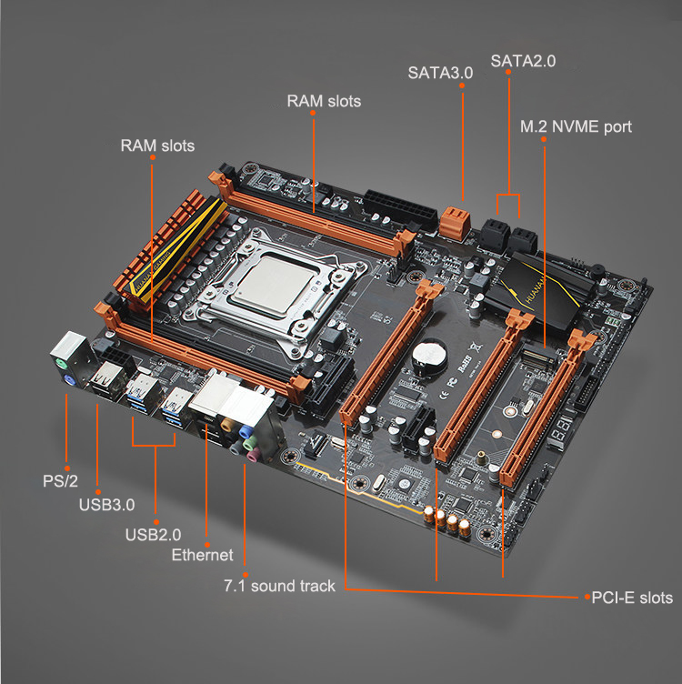 Discount X79 motherboard with M.2 slot HUANANZHI deluxe X79 LGA2011 motherboard with CPU Xeon E5 2690 2.9GHz RAM 16G(4*4G) RECC
