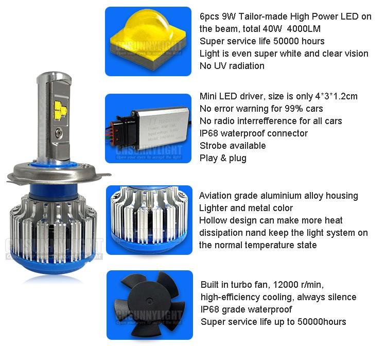 H4 Car Led Headlight High Power Auto H4-3 Hi lo HB2 9003 High Low 40W X2 White 6000K Bulb Repalcement Bi Xenon Headlamp (1)