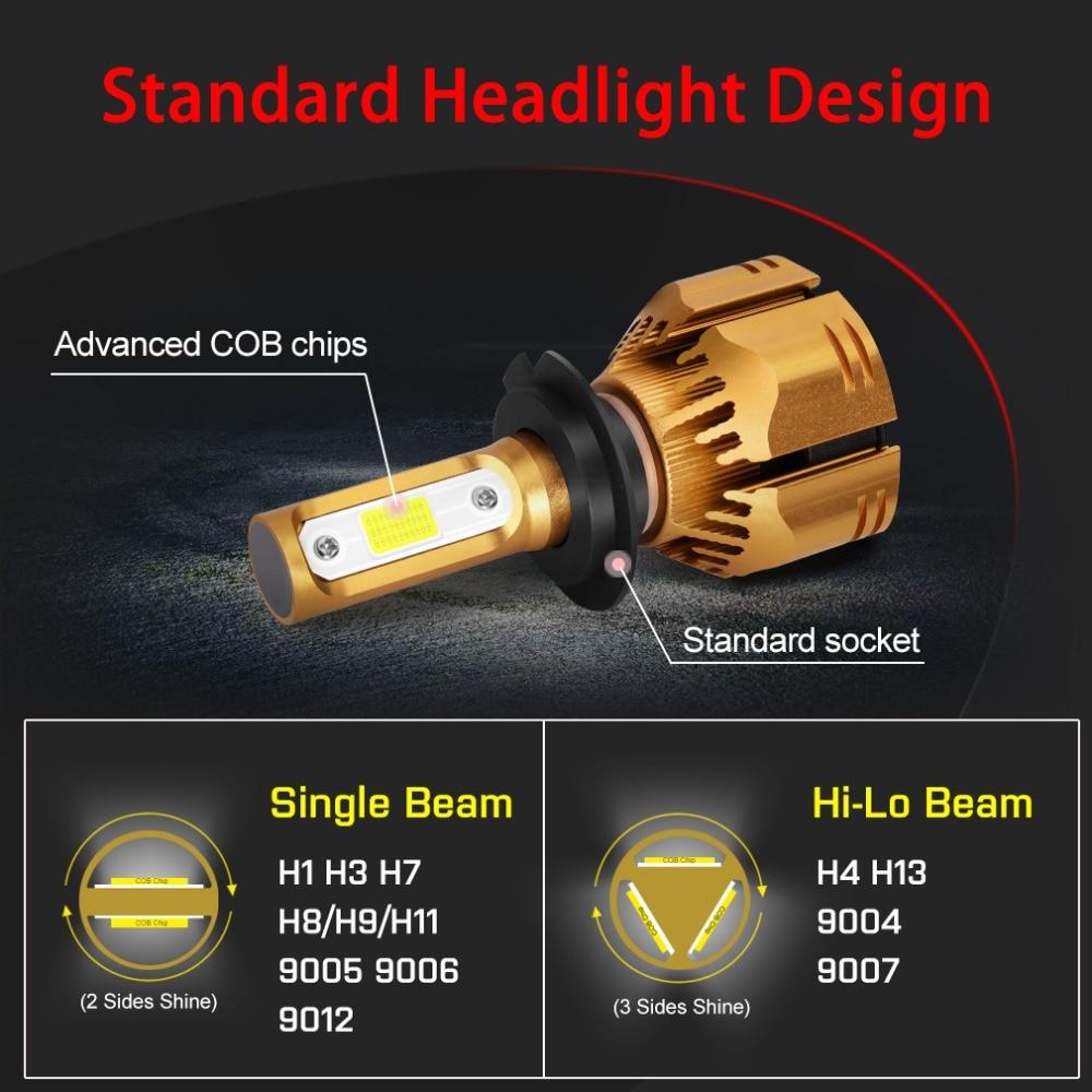 80W 19200lm 2 Sides CSP LED Headlight Kits 9005 High Low Beam 6000K Bulb White A