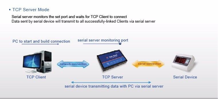 N540 server.jpg