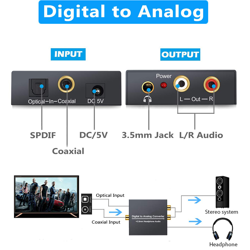 Image 3 - 3.5mm Jack 2RCA Coaxial Optical Fiber Digital To Analog Audio Converter Amplifier Decoder Digital Audio Decoder Adapter Protable-in Cables, Adapters & Sockets from Automobiles & Motorcycles