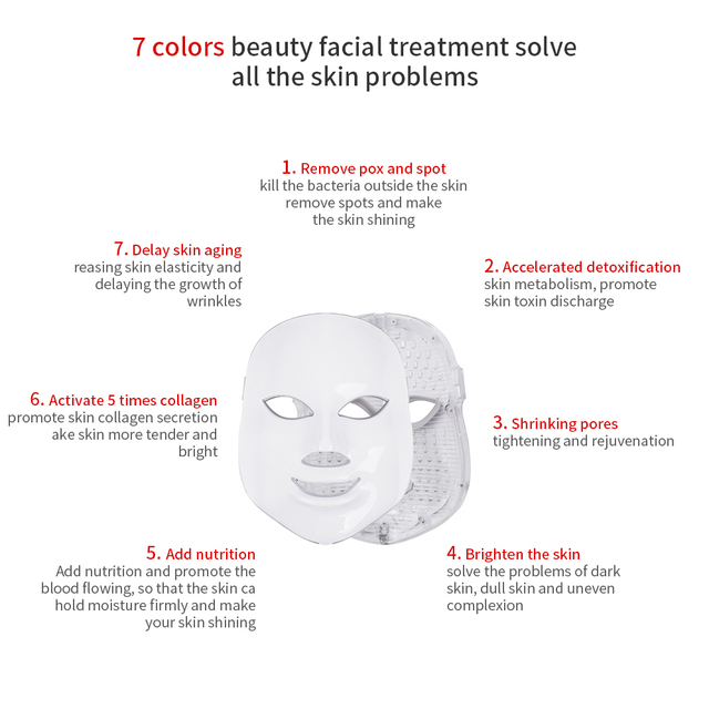 Photon Facial Mask Skin Rejuvenation Laser Therapy Light JMF LED Photodynamics