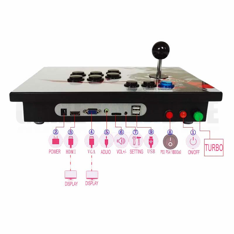 Arcade Game Console 3D games Pandora 2200 in 1 for 2 players mini console HDMI VGA Output  support pc ps3 ps4 xbox 13
