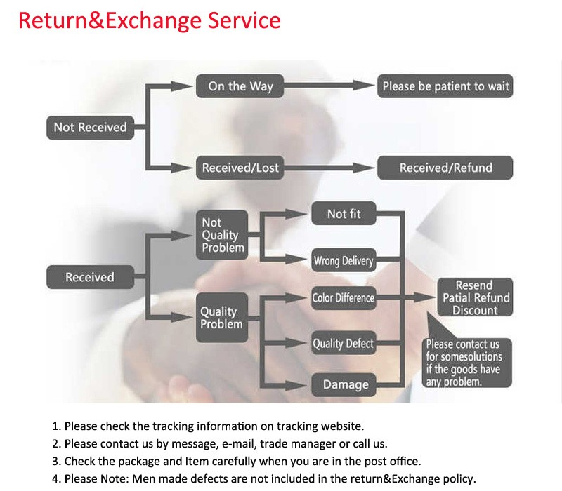Return&Exchange