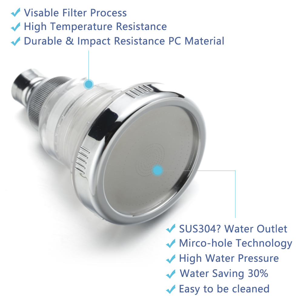 Water Softener Water Saving Filtered Shower Head Ceiling Mounted Bathroom Shower Head Showerheads Stainless Steel Plate in Shower Heads from Home Improvement