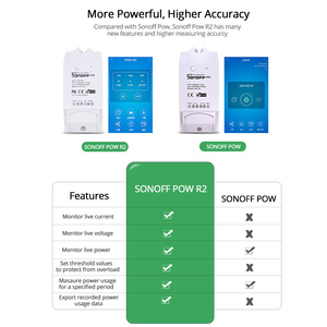Image 2 - Sonoff Pow R2 15A Smart Wifi Switch Power Monitor Measurement Home Energy Wireless Overload Protection Remote Voice Control Home