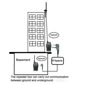 Image 2 - expand talking distance K Plug Handheld Radio Relay Station for WOUXUN Kenwood BAOFENG two wav relay box Walkie Talkie Repeater