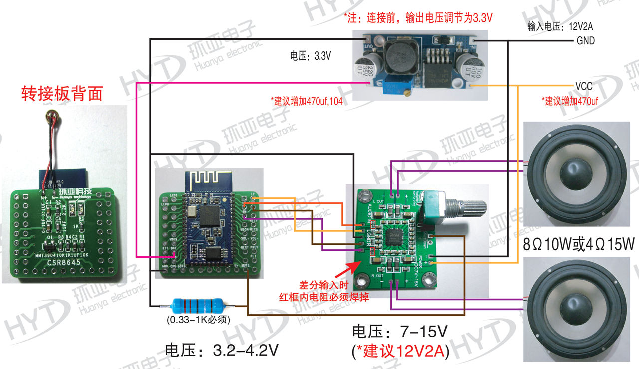 Csr8645 4 Low Power Bluetooth Audio Module Aptx Lossless Compression Details About 12v Mini Hifi Pam8610 Stereo Amplifier Circuit 2x4 15w Or 2x8 10w Supply Connection Diagram Aeproductgetsubject
