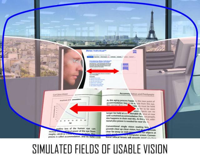 1.67 ASP Contra La Radiación Progressiva Envío Forma Progresiva Multifocal Lentes Para Gafas de Grado