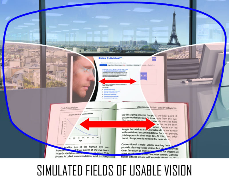 1.67 ASP Anti Radiation Progressiva Multifocal Free Form Progressive Lenses For Glasses Degree