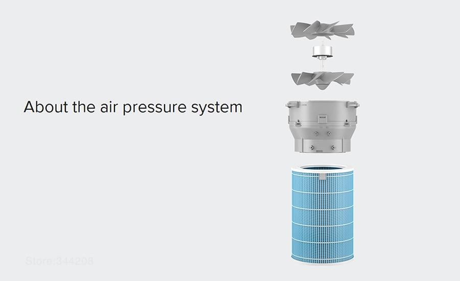Mi Air Purifier 2 Features1111