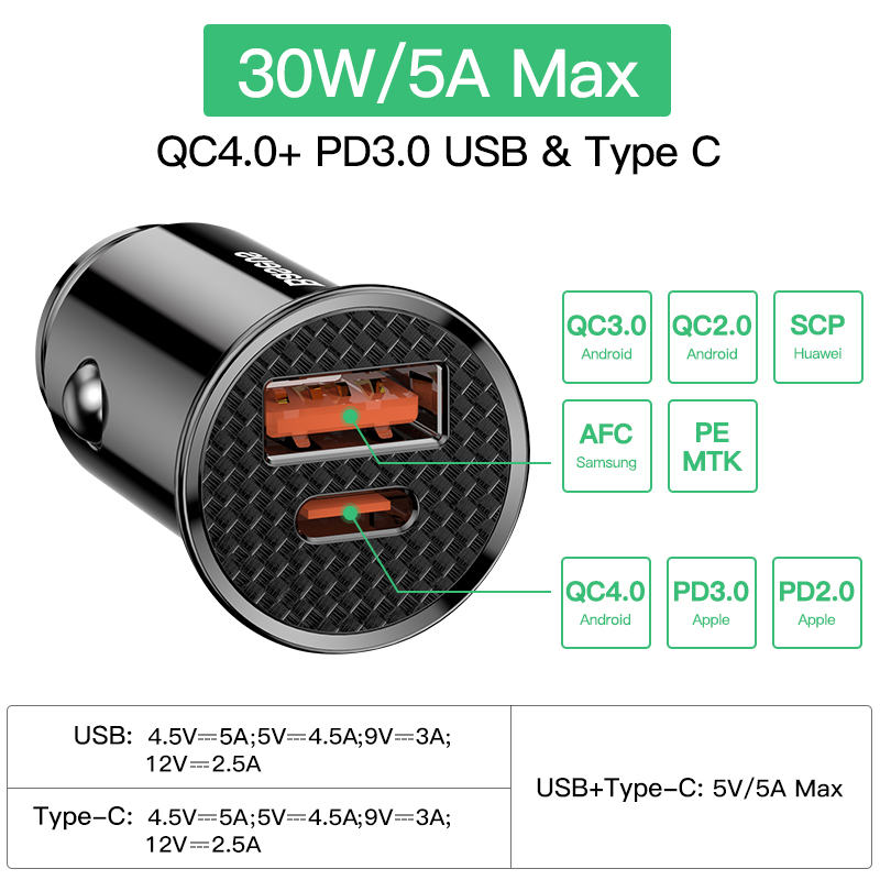Car Charger 30W  QC 4.0 QC 3.0 For Xiaomi Huawei Supercharge SCP Samsung AFC PD Fast Charging For IP USB C Phone Charger 4
