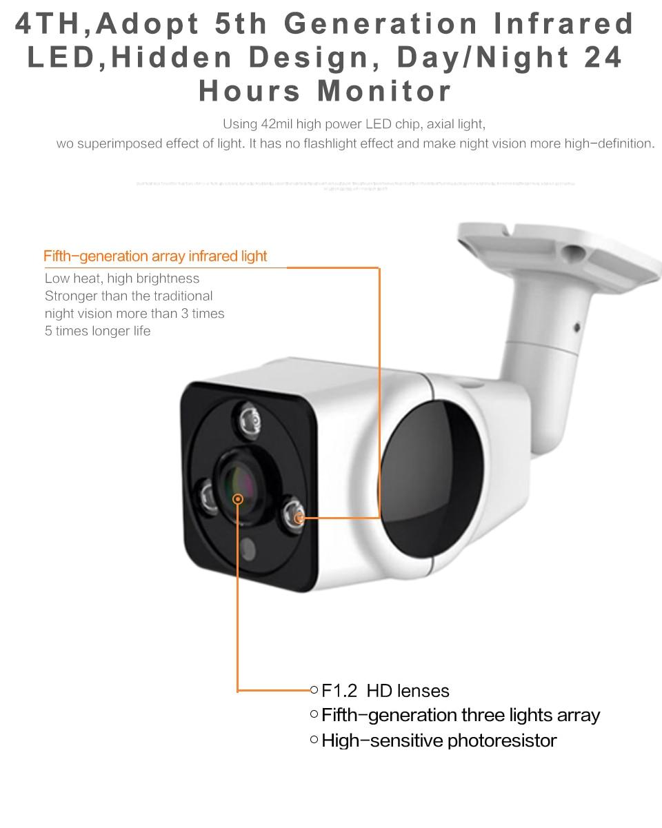 HJT 960P IP Camera TF Card Slot Network Onvif Indoor Security 24IR Night Vision