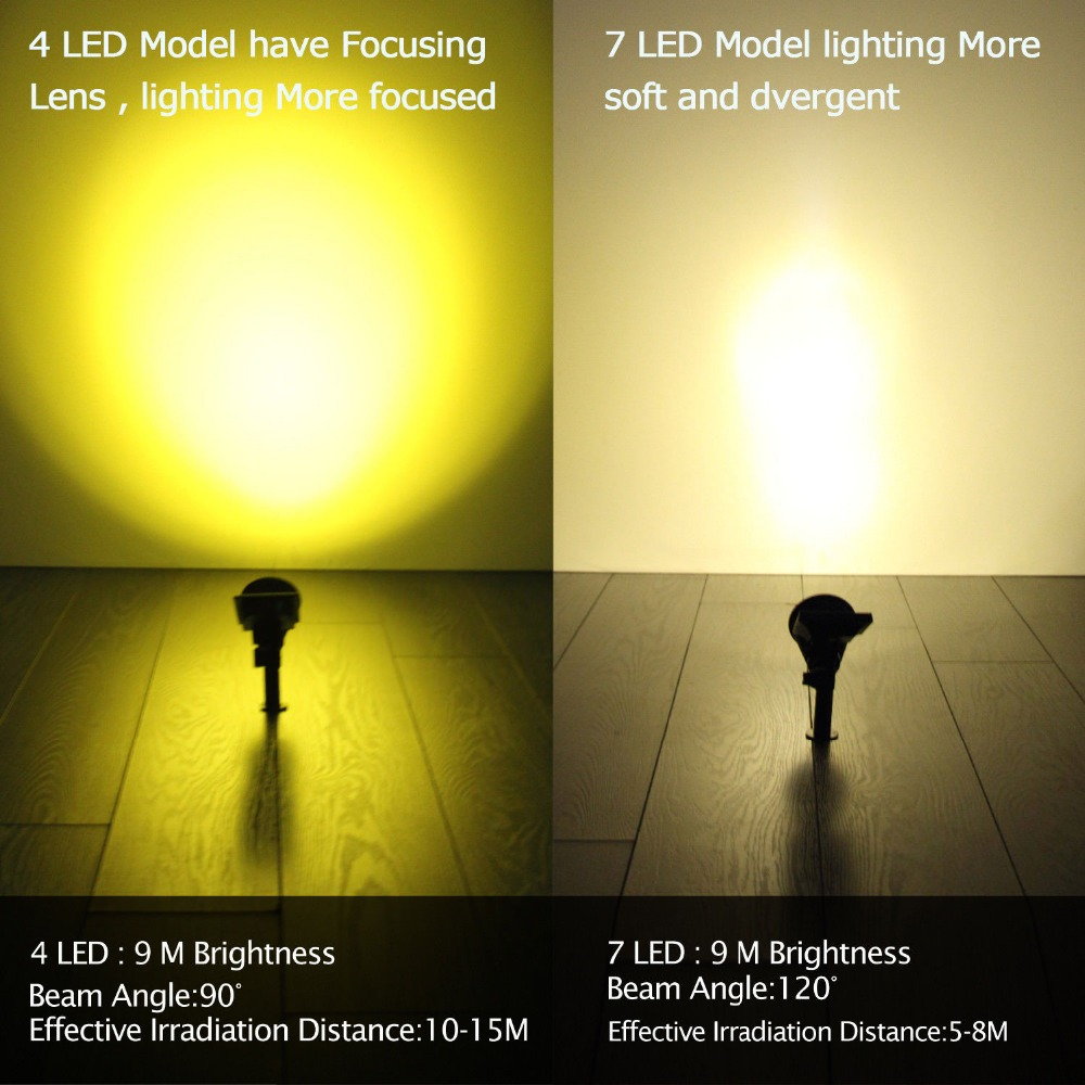 Solar Landscape Lâmpada Luz para Ao Ar