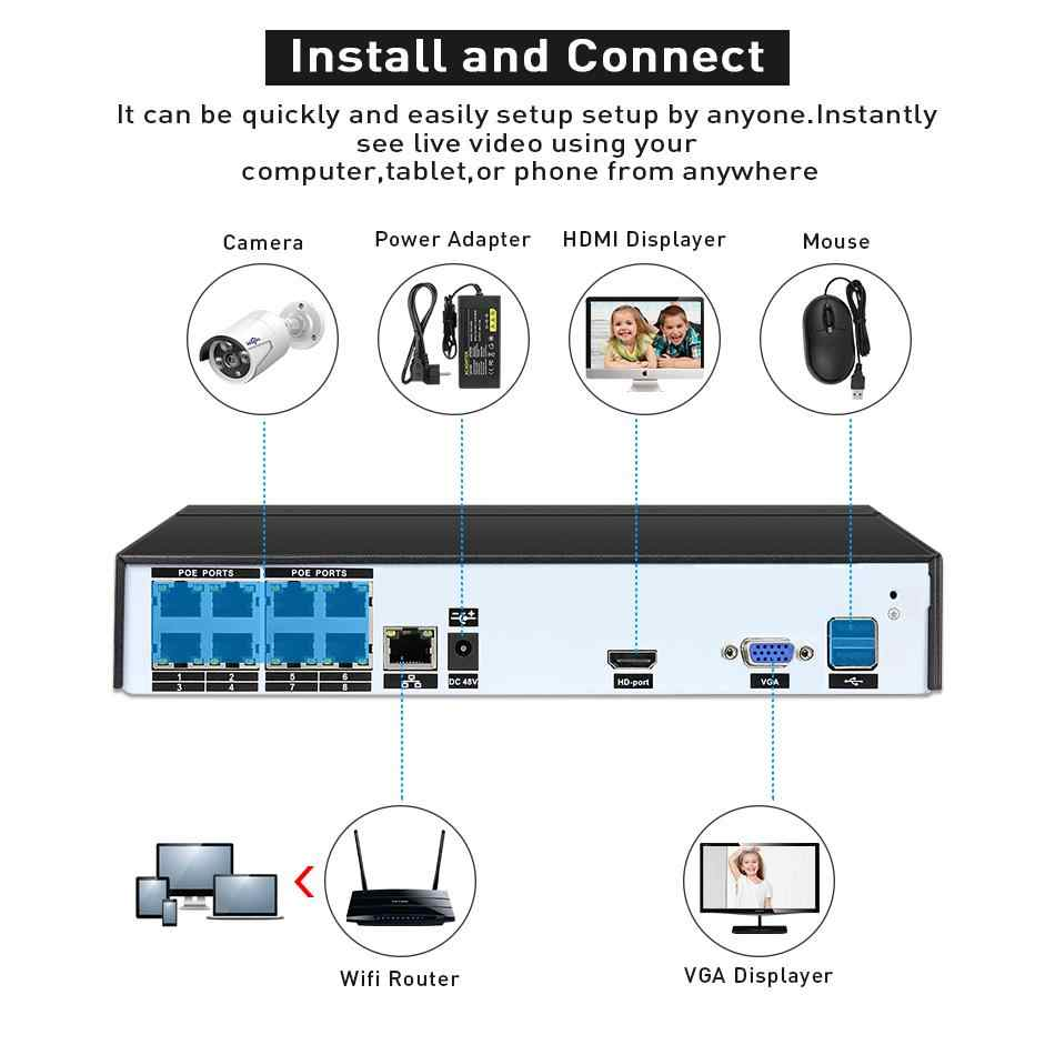 hight resolution of  hd 8ch nvr 1080p poe cctv camera system kit 2mp outdoor waterproof ip camera poe home