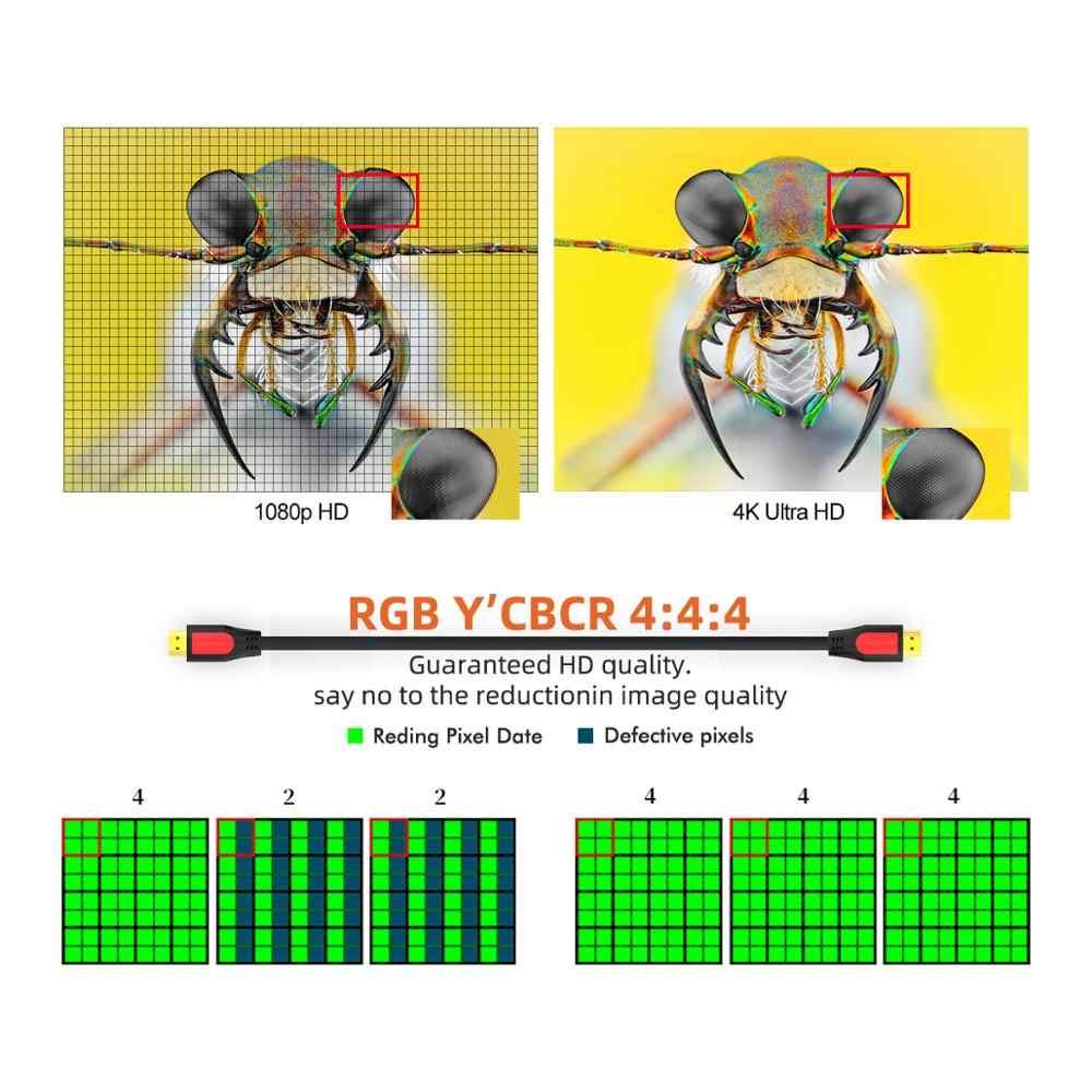 كابل HDMI من AMPCOM ، HDMI 2.0a 2.0b ، 4K HDMI 2.0 كابل HDMI يدعم 3D Ethernet HDR 4:4:4 لأجهزة الكمبيوتر المحمول HDTV PS4 PS3
