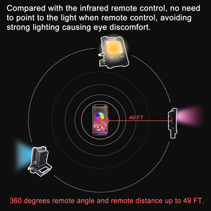 Image 4 - Reflector de luz LED inteligente para exteriores, RGB, 15W, Bluetooth 4,0, Control por aplicación de 360 °, IP66, para jardín, resistente al agua, cambia de Color