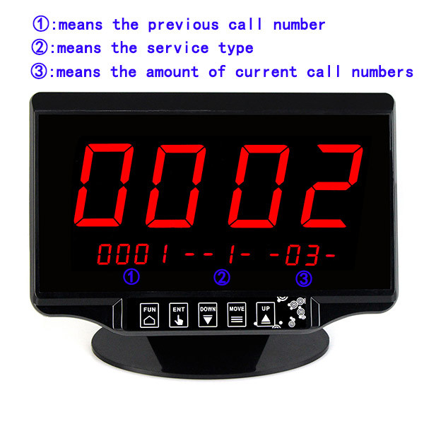 1 Set Wireless Pager Queuing System  (11)