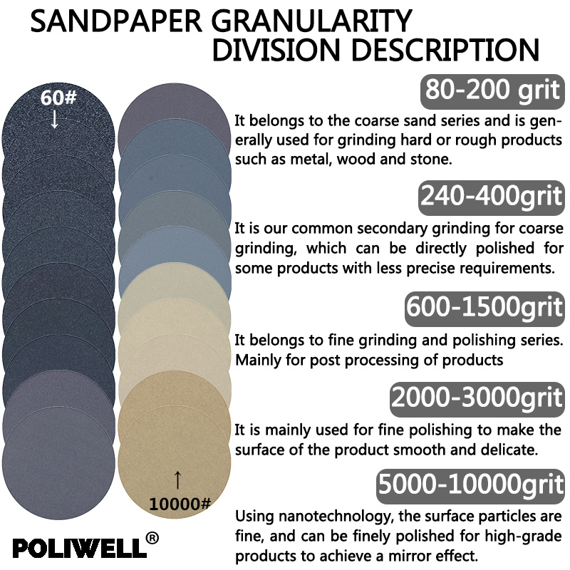 Image 2 - POLIWELL 50PCS 1 Inch Grit 1000 /3000/ 5000 Sanding Discs Waterproof Flocking Abrasive Sandpaper for Small Area Fine Polishing-in Abrasive Tools from Tools
