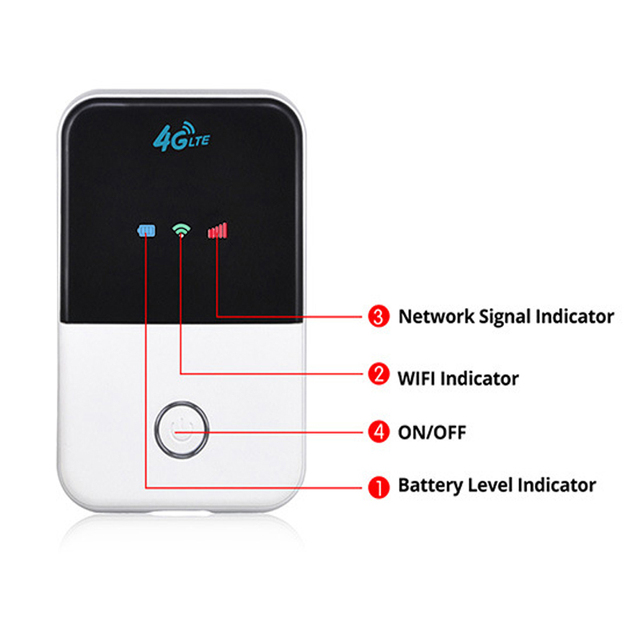 100Mbps Wireless Portable 4G Wi-Fi Router