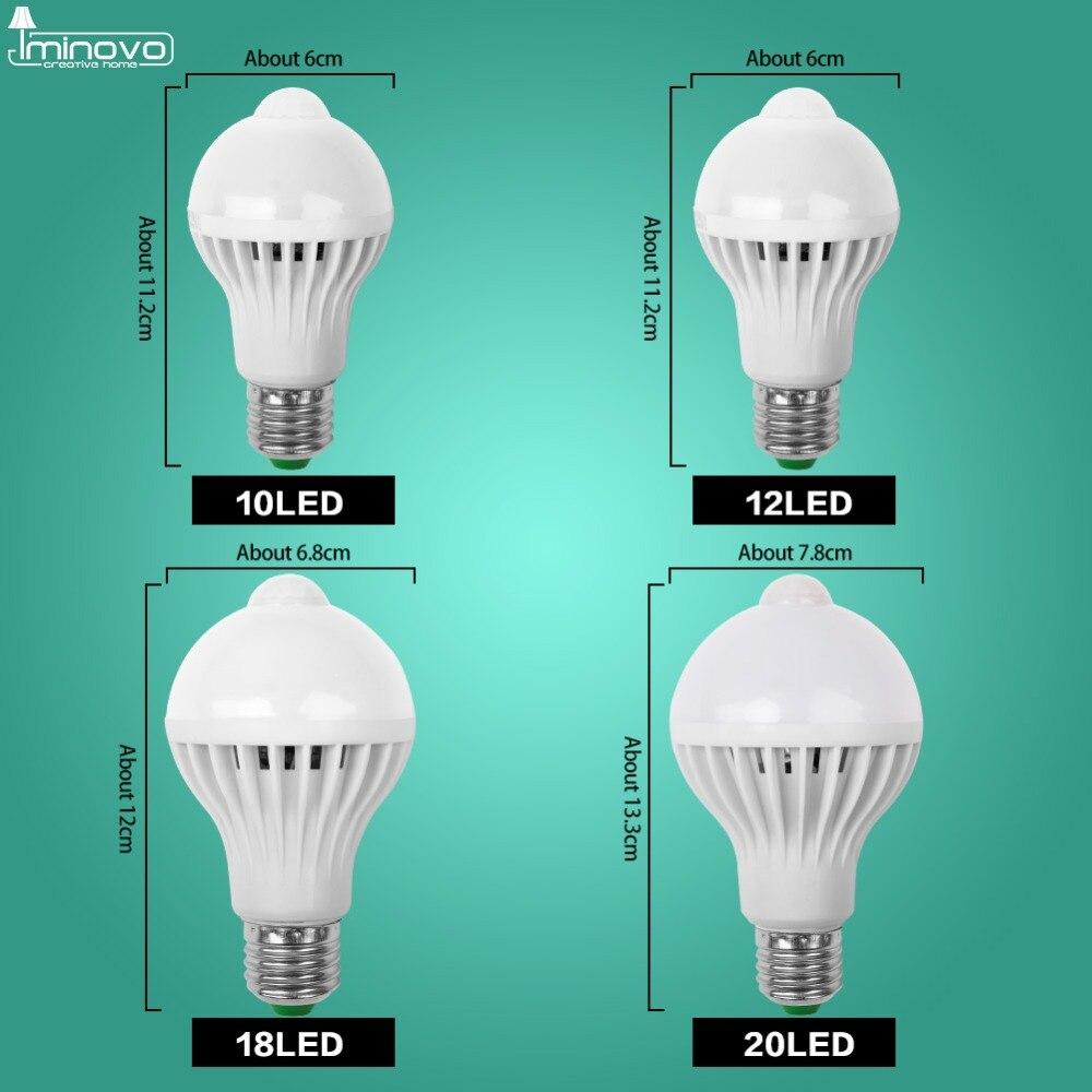 Lâmpadas Led e Tubos luzes do corredor lâmpada e27 Ocasião : Quarto